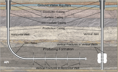 Fracking_wells_one