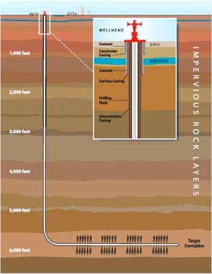 fracking_wells_two